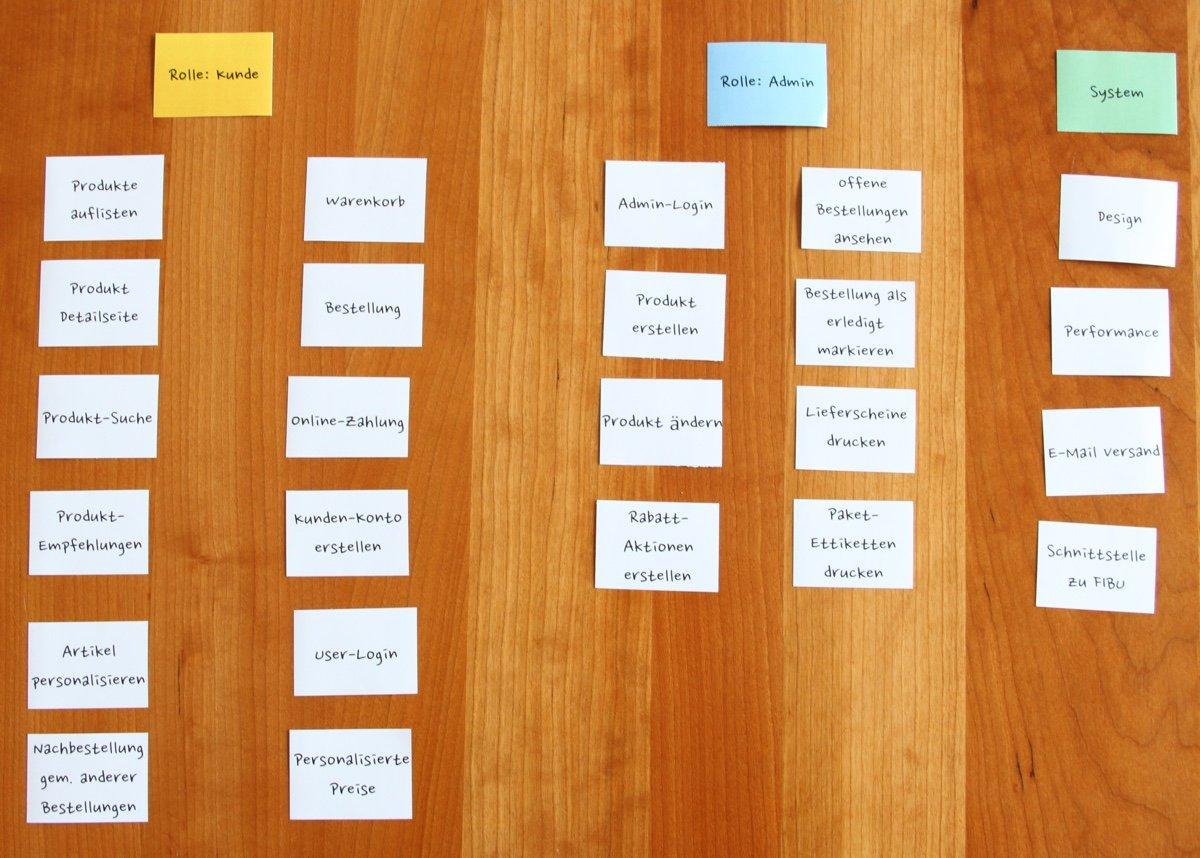 Zu Benutzer-Rollen gruppierte Darstellung der Feature-Kärtchen.