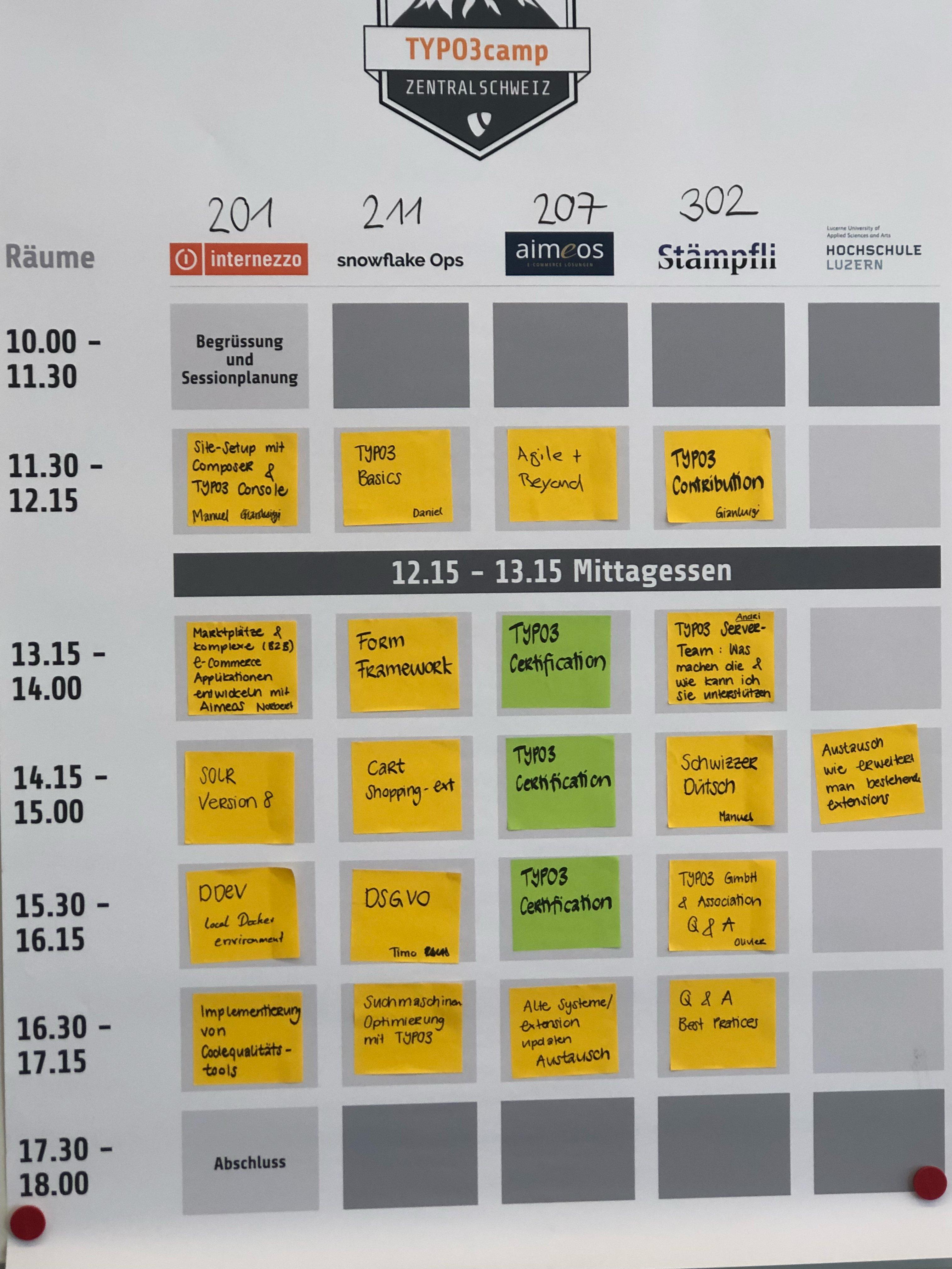 Sessionplan Tag 1