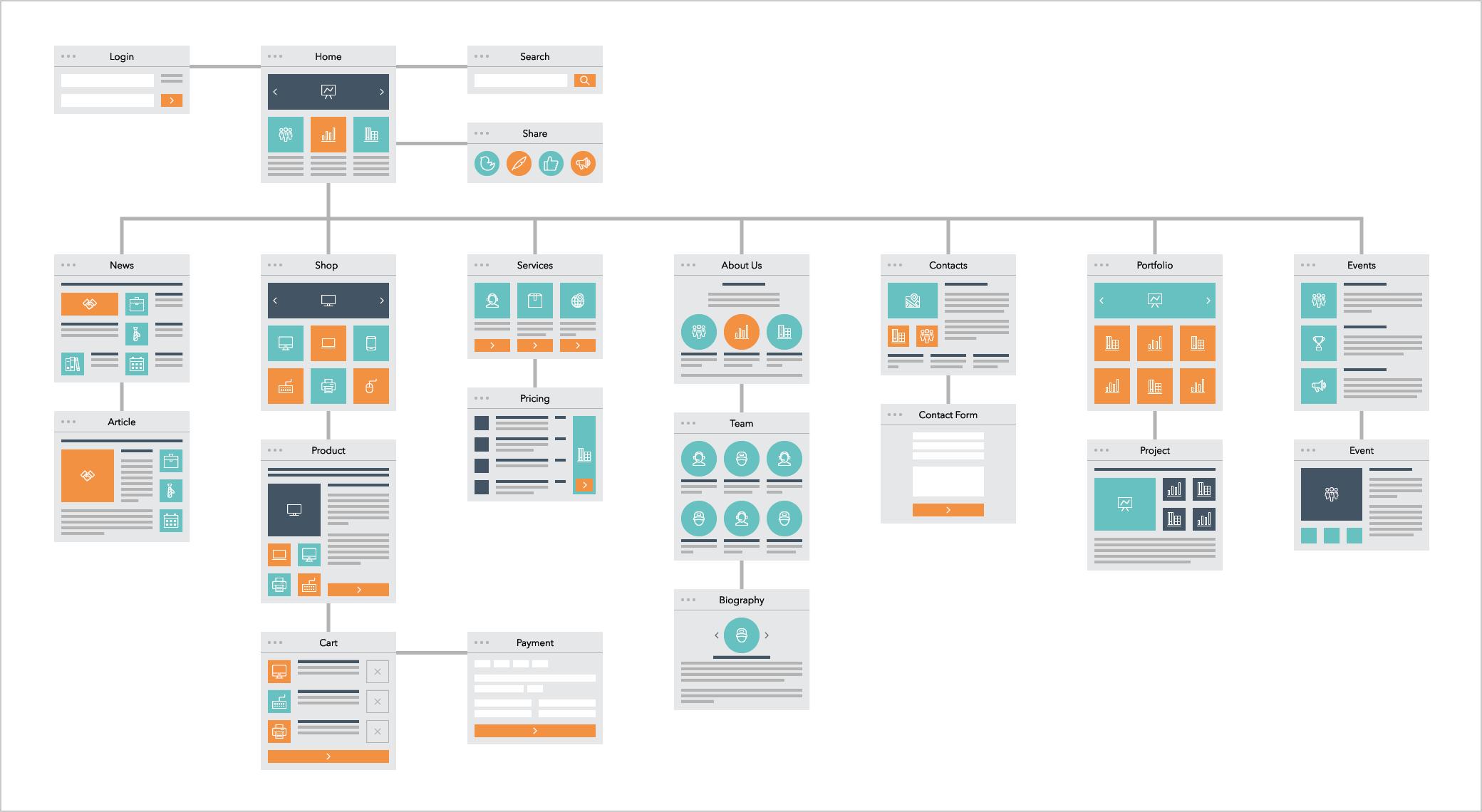 Informationsarchitektur – Das Konzept der kompletten Website